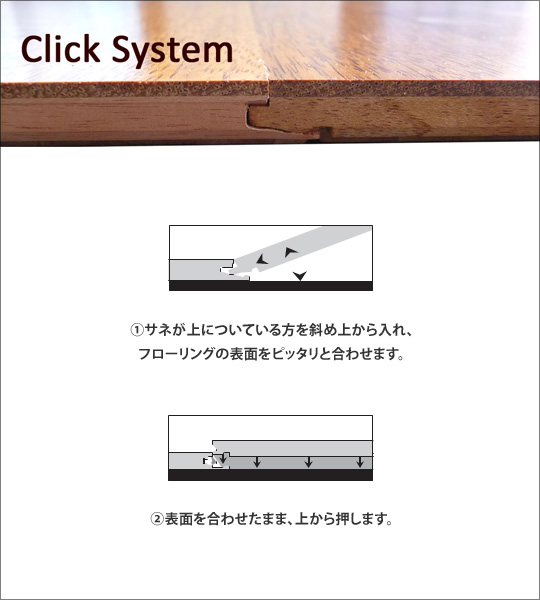 クリックシステム